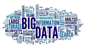 proprietary data